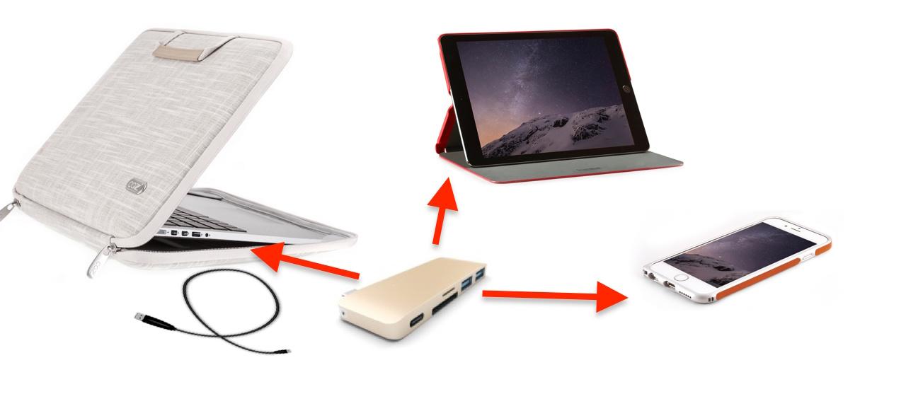 Functional USB-C Hub for MacBook, Ipad and iPhone