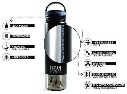 Perfect Thermal Bottle for Traveling