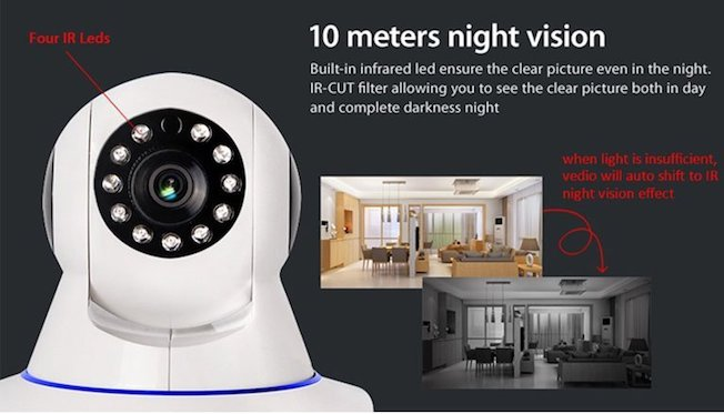 Smart Home Camera for Security