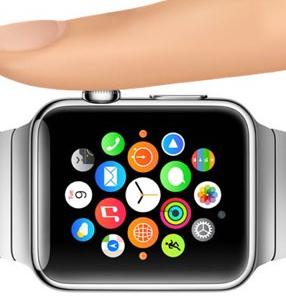 Apple Watch – Recipe for Success