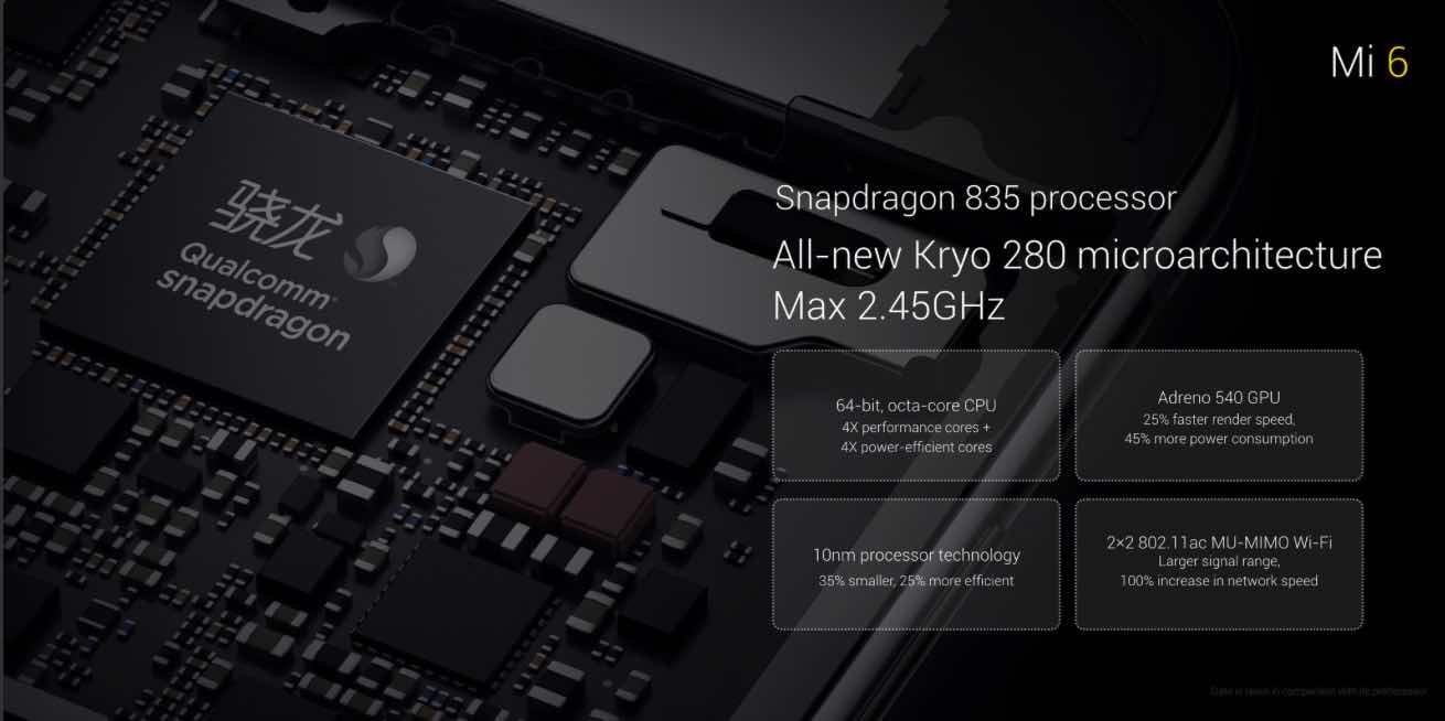 Xiaomi cpu and camera