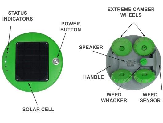 Garden Smart Gadget review