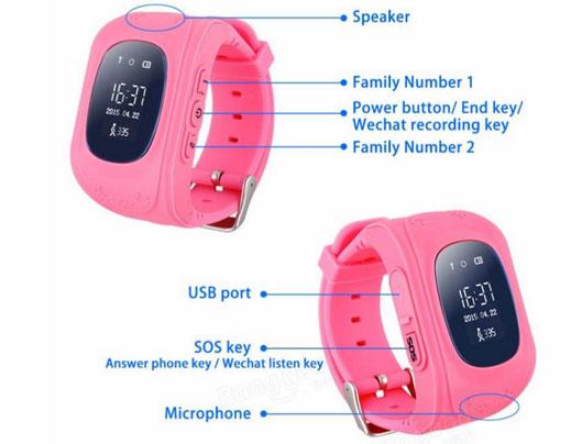 GPS Kids Smartwatch review