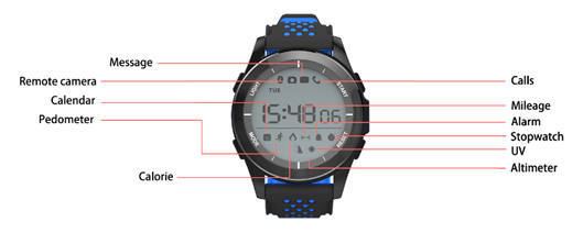 Smart Fitness Tracker Watch for Sport