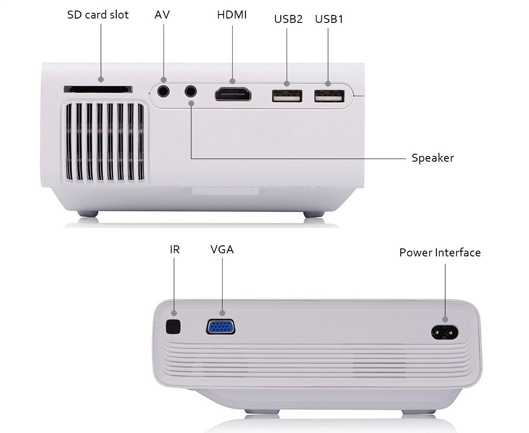 Best Budget Projector for Home Theatre Video Projector
