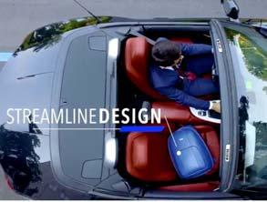 Best Designer Backpack Brand