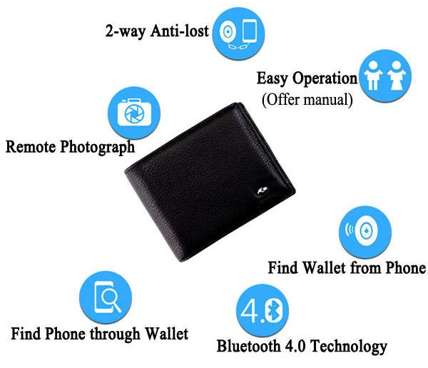 Discount Coupon Deals Leather Smart Wallet