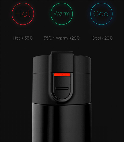 Best Smart Thermos Cup Promo Discount Code
