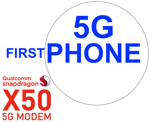 5G Smartphone With Qualcomm 5G