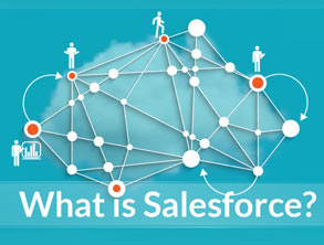 Brief Introduction to Salesforce and Why It Is So Popular