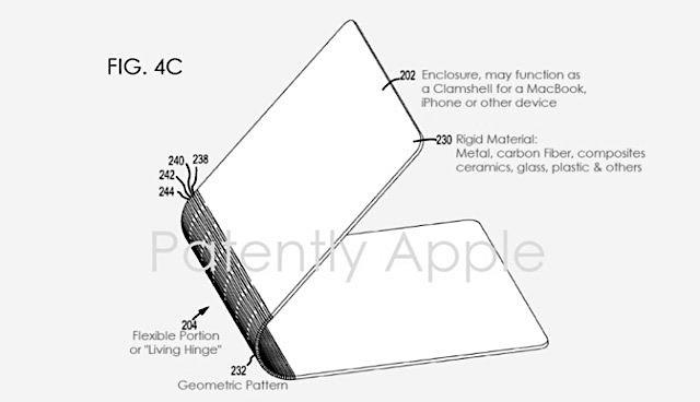 Flexible MacBooks