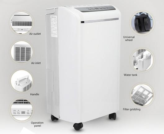 Coupon Deals Home Dehumidifier