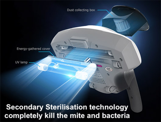 Dust Mites Ultraviolet Light Vacuum Cleaner