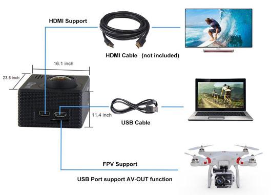 ODRVM Outdoor 4k Action Camera