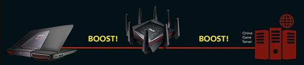 ASUS Antennas Wireless Router