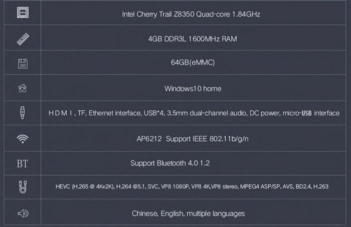 Cenava Mini PC