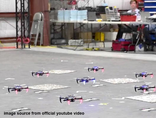 New Era of quadcopters