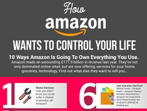 How Amazon wants to control our lives