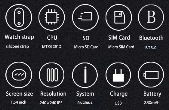 Specs of Smartwatch Phone