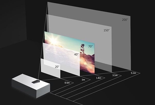 VOGA V 4G Projector Phablet