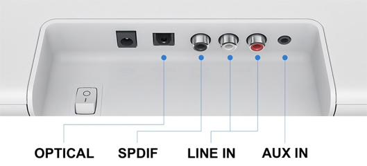 Best Selling Xiaomi TV Sound Bar