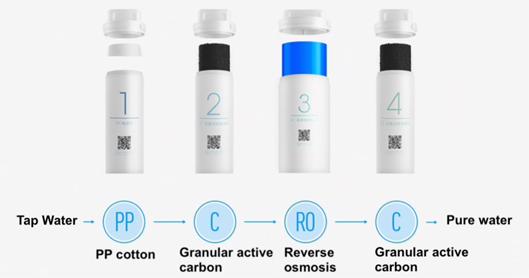 Xiaomi Mi Smart Water Purifier