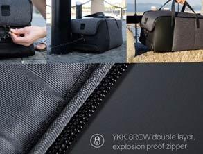 Anti-theft Duffle Backpack