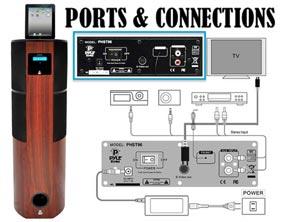 Premium iDevice Dock