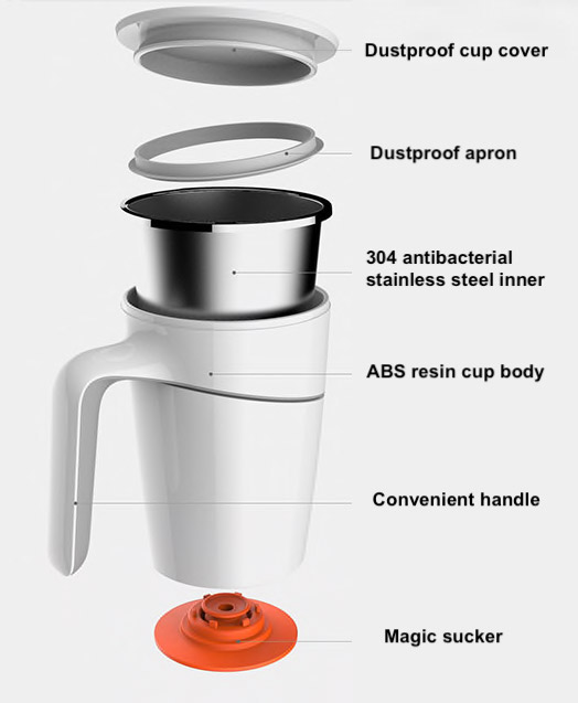 Best selling Heat Insulated Cup That Will Not Drop
