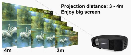 Cheerlux CL760 3000 Lumens Video Projector discount deals