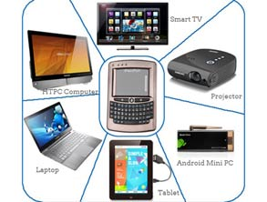 Mini Smart Functional Wireless Keyboard With Touch Panel