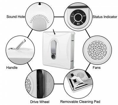 Intelligent RC Smart Window Cleaner