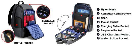 Unisex Pack Charging Port Travel Backpack best deals